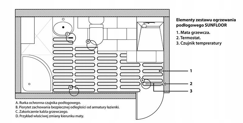 Sunfloor easy installation drawing