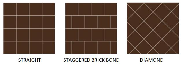 Ways of laying tiles